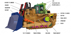 Bulldozer Parts Diagram.png