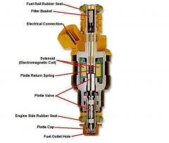 Components of Injector.jpg