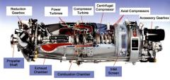 Cutaway Of A PT6 Turboprop Engine.jpg