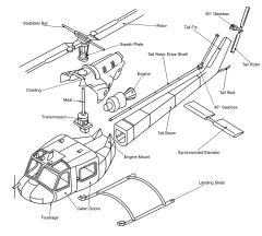 Parts of Helicopter.png