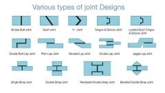Various Types of joint Designs.jpg