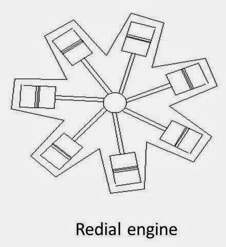 Engine Piston Rod Crankshaft