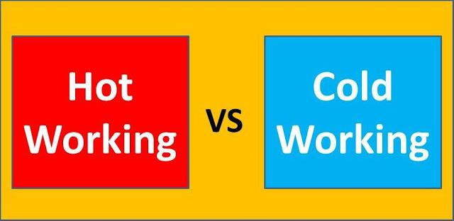 Difference between Hot Working and Cold Working - Manufacturing