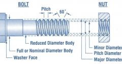 Bolt and nut screw thread terminology.jpg