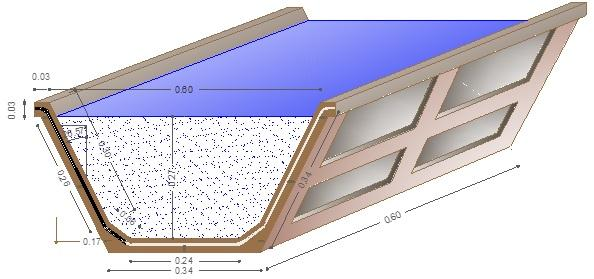 Why are canals made with trapezoidal cross section?