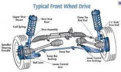 typical frontwheel drive.jpg