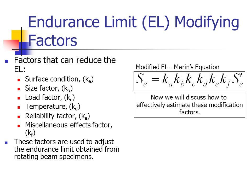 Define endurance limit..  what is the significance of endurance limit in machine design