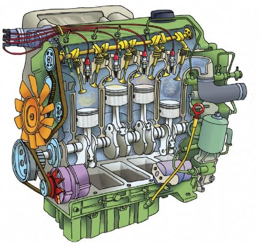 Why Cooling is required in Internal Combustion Engine?