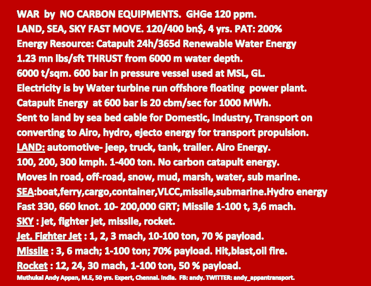 WAR by NO CARBON EQUIPMENTS. GHGe 120 PPM.png
