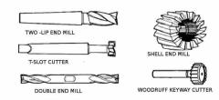 Type of drill bits.jpg