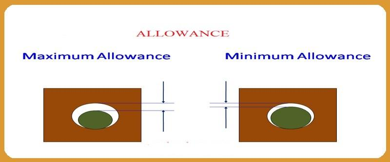 What is the difference between Allowance and tolerance ?