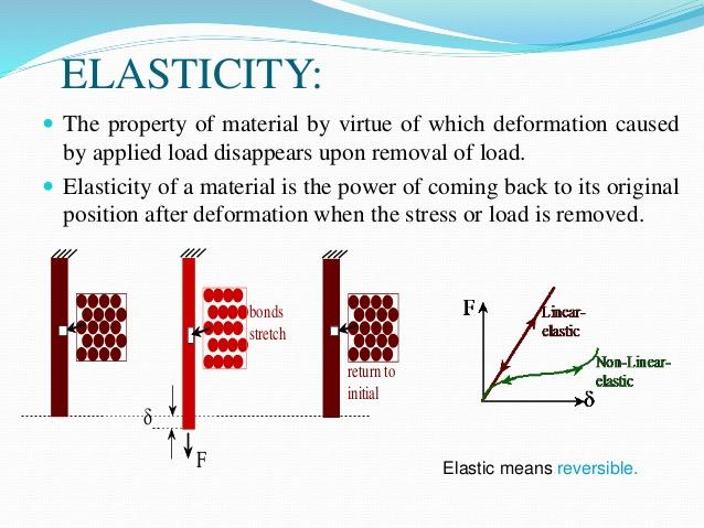 Which of the following material is most elastic?