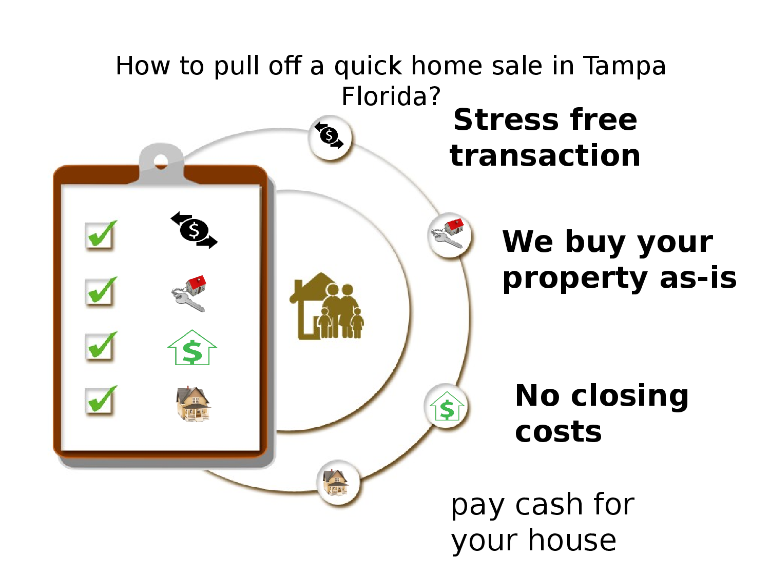 Pulloff For Sale >> How To Pull Off A Quick Home Sale In Tampa Florida