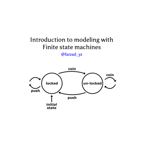 Introduction To Modeling With Finite State Machines