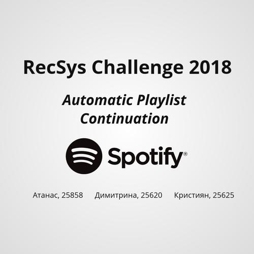 Spotify Task