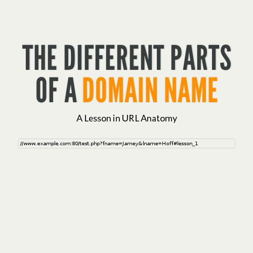The Different Parts of a Domain Name
