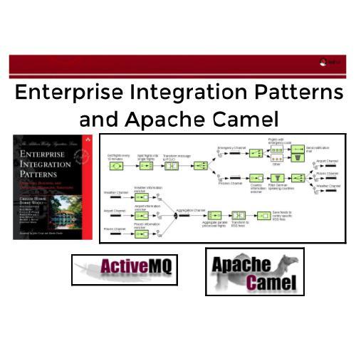 Enterprise Integration Patterns Primer