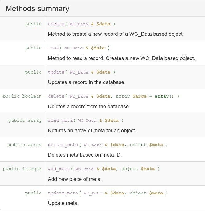 Methods required by the WC_Object_Data_Store interface