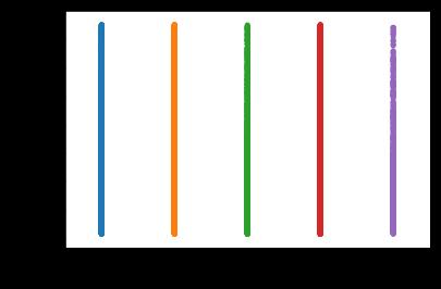 Matplotlib - Group E
