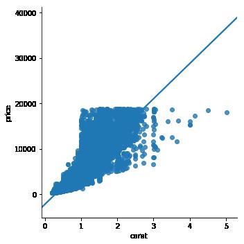 Matplotlib presentation