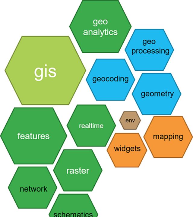 Berlin Developer Summit Python API Workshop