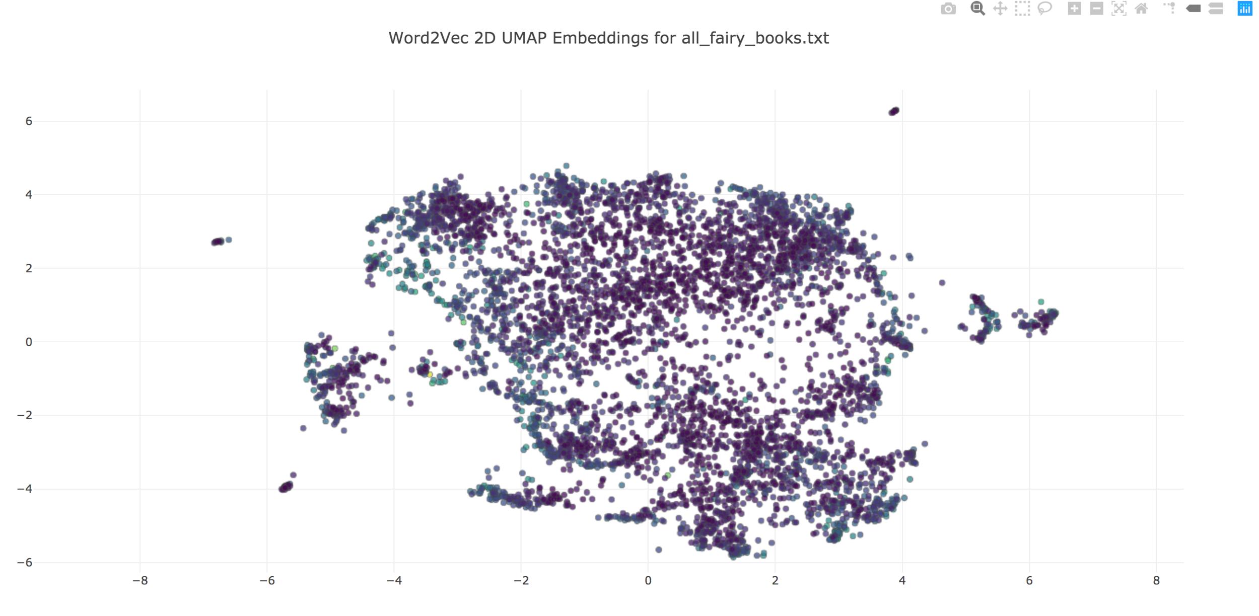 Getting Your Data Joie de Vivre (Back)