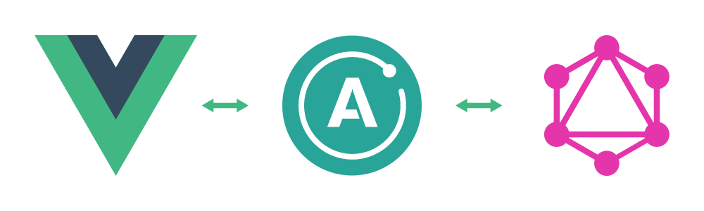 A Fullstack GraphQL App in 2 Minutes with the Vue CLI and Apollo