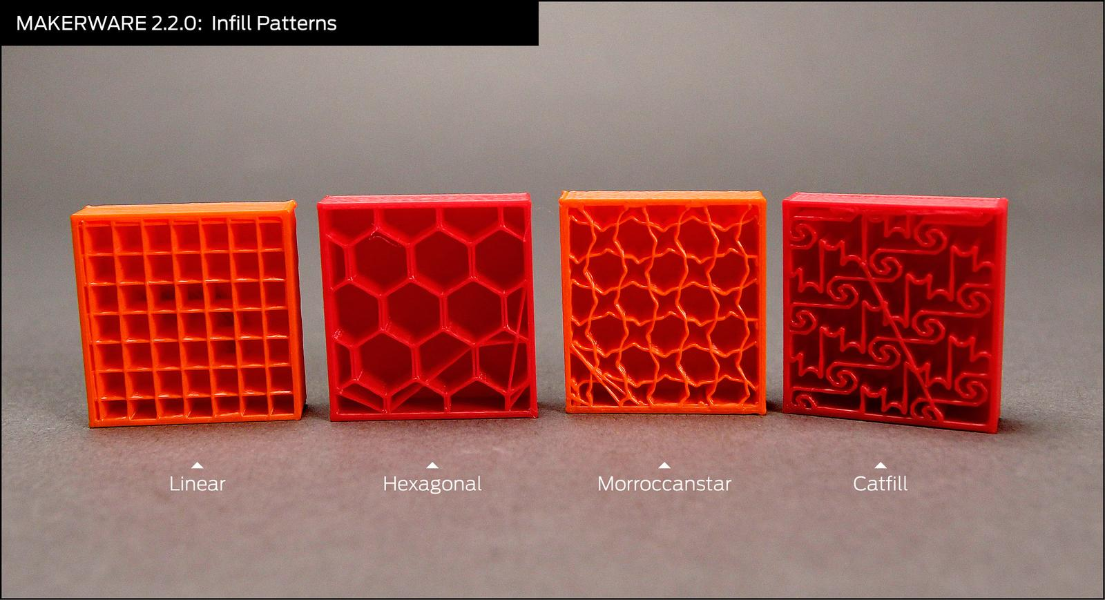 Software Tools For 3d Printing