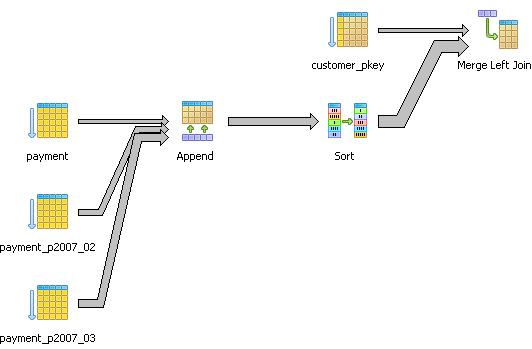 how to create user in postgresql