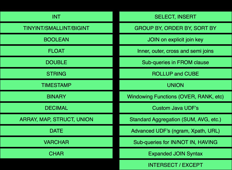Hadoop Fundamentals: Slides