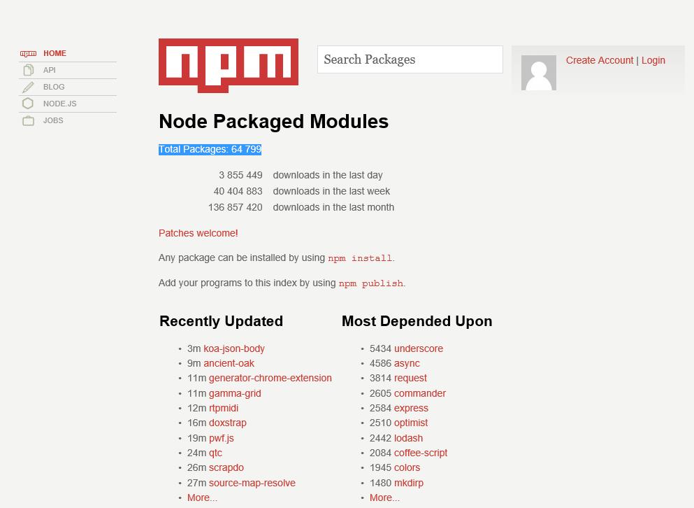 Copy of node js