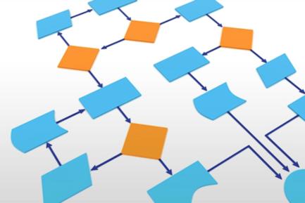 Building an external User Interface & IBM BPM v8 5 x REST API