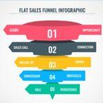Estratégia topo de funil: como criar um marketing efetivo para esse grupo!