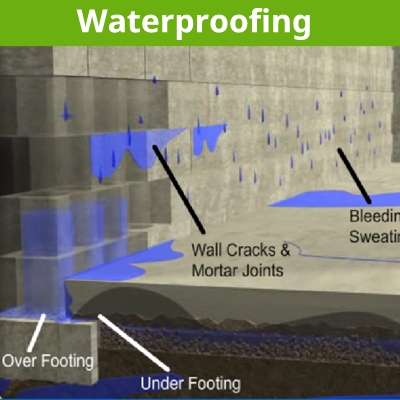 Top Basement Waterproofing Annapolis MD 38.97 -76.5