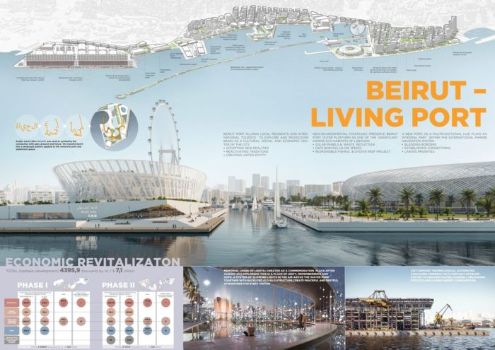 Another entry in the Phoenix Prize competition, designed by a team in Russia, won second place.