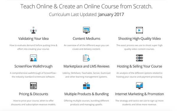 Create Your First $10,000 Course