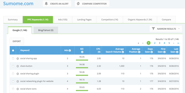 See what ads your competitors are running.