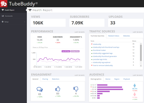Lifetime Access to TubeBuddy's Pro Version