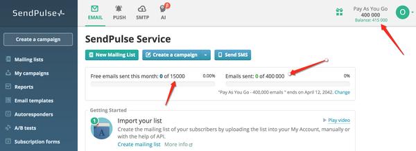 Get 400k emails With SendPulse