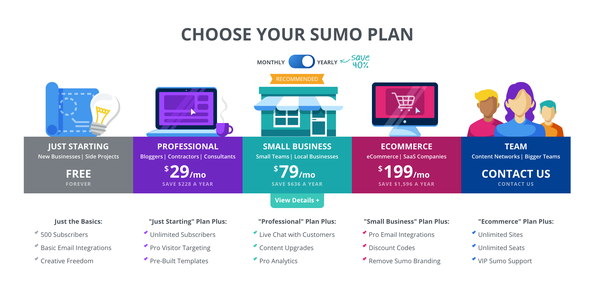 Sumo Marketing Tools