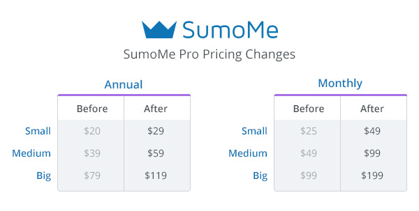 The new pricing starting October 1st