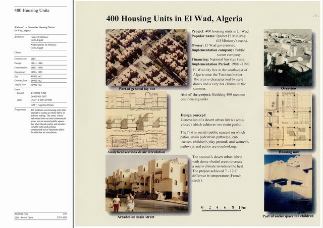 400 Housing Units | Presentation panel with project