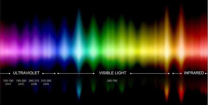 20160227152646-ultraviolet_sun