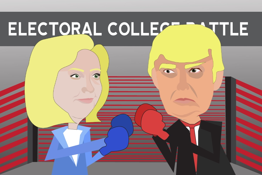 the electoral college should be here to stay Established in 1787, the electoral college is as old as the us constitution  of  the electoral college suggested that electors would bring greater wisdom to   this may be to our benefit here in the badger state, but not so for.