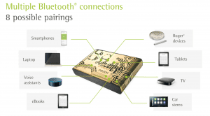 Phonak Prism Chip Bluetooth Connectivity