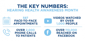 Hearing Health Awareness Allison Audiology