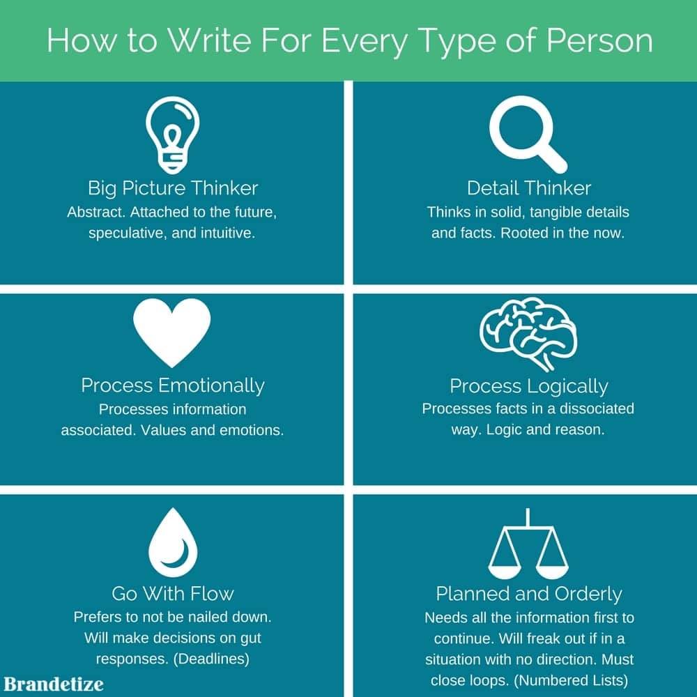 writing-for-every-type-of-person