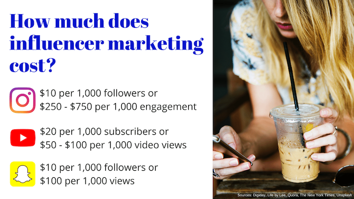 costs-of-influencer-marketing