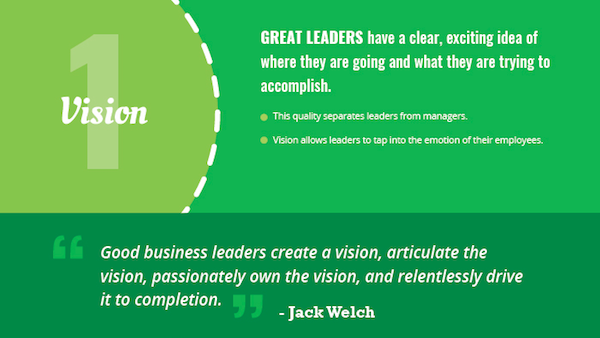 the best leadership qualities infographic brian tracy 7 leadership qualities vision ""