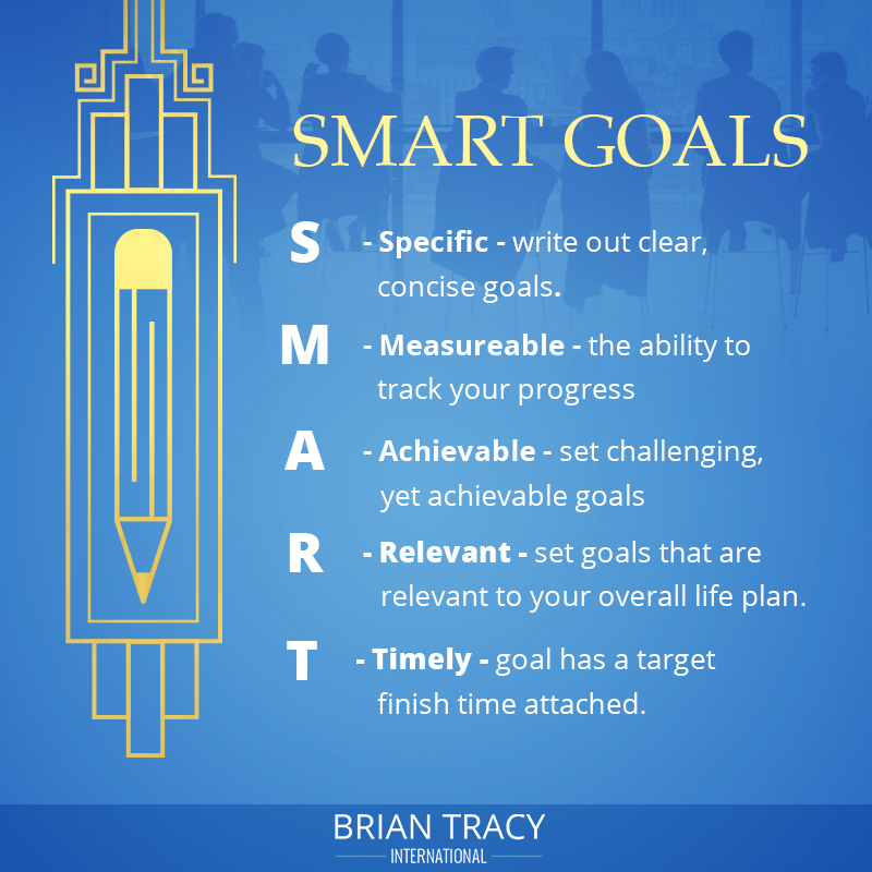 a 'what are SMART goals' infographic explains each letter in the acronym
